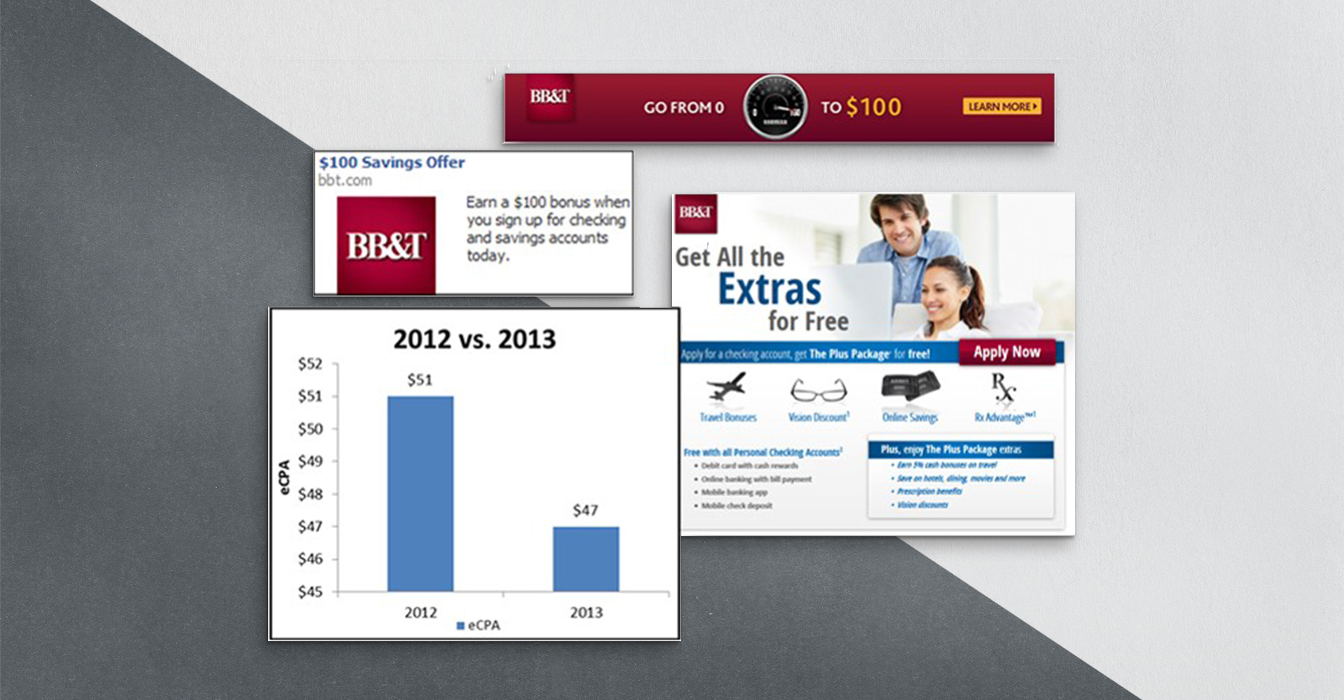 BB&T search, display and landing page